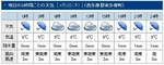 OkutamaWeather20140403.jpg